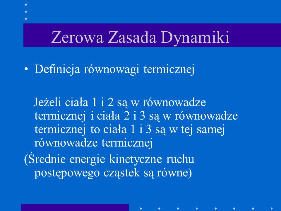 Zerowa Zasada Dynamiki