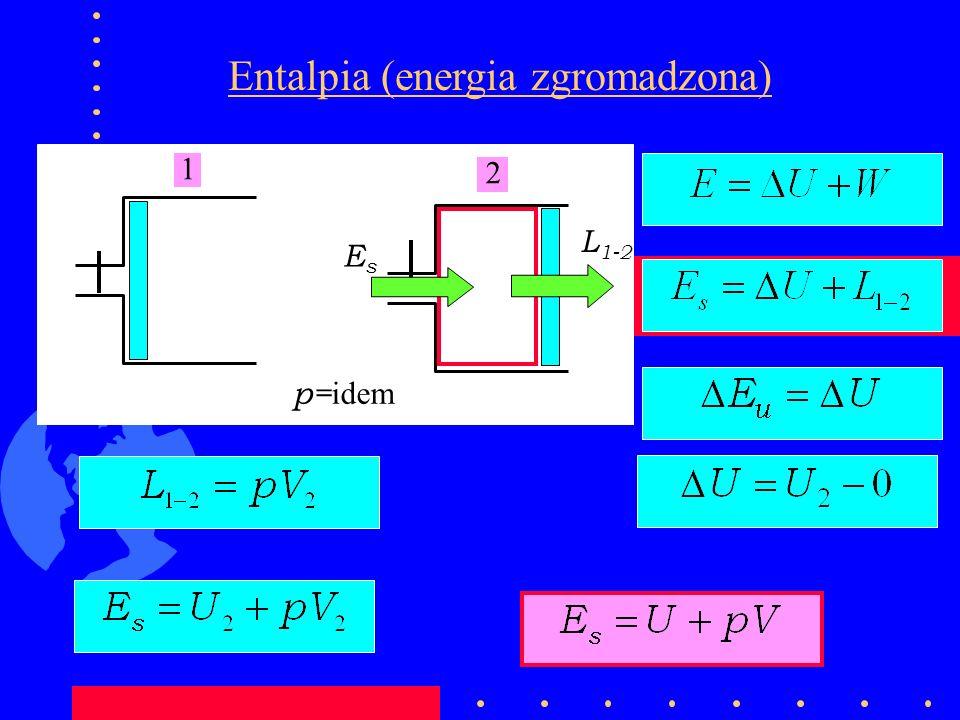 Entalpia (energia zgromadzona)