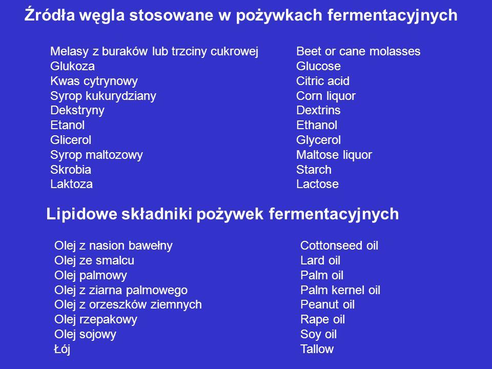 Źródła węgla stosowane w pożywkach fermentacyjnych