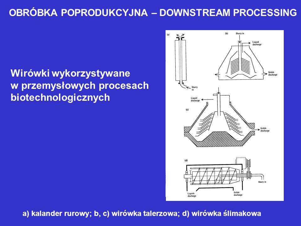 Wirówki wykorzystywane w przemysłowych procesach biotechnologicznych