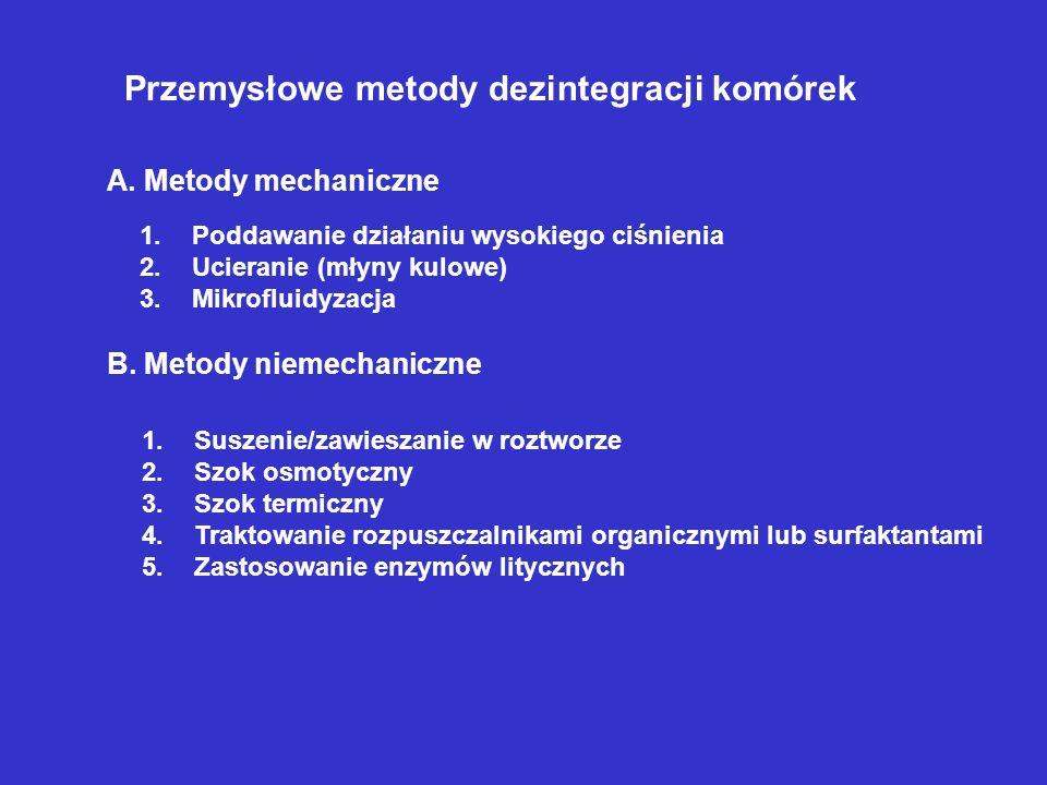 Przemysłowe metody dezintegracji komórek