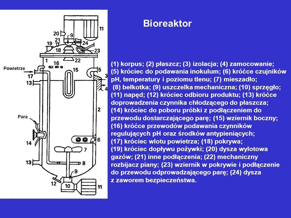 Bioreaktor (1) korpus; (2) płaszcz; (3) izolacja; (4) zamocowanie;
