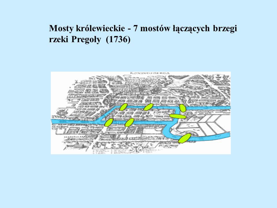 Mosty królewieckie - 7 mostów łączących brzegi