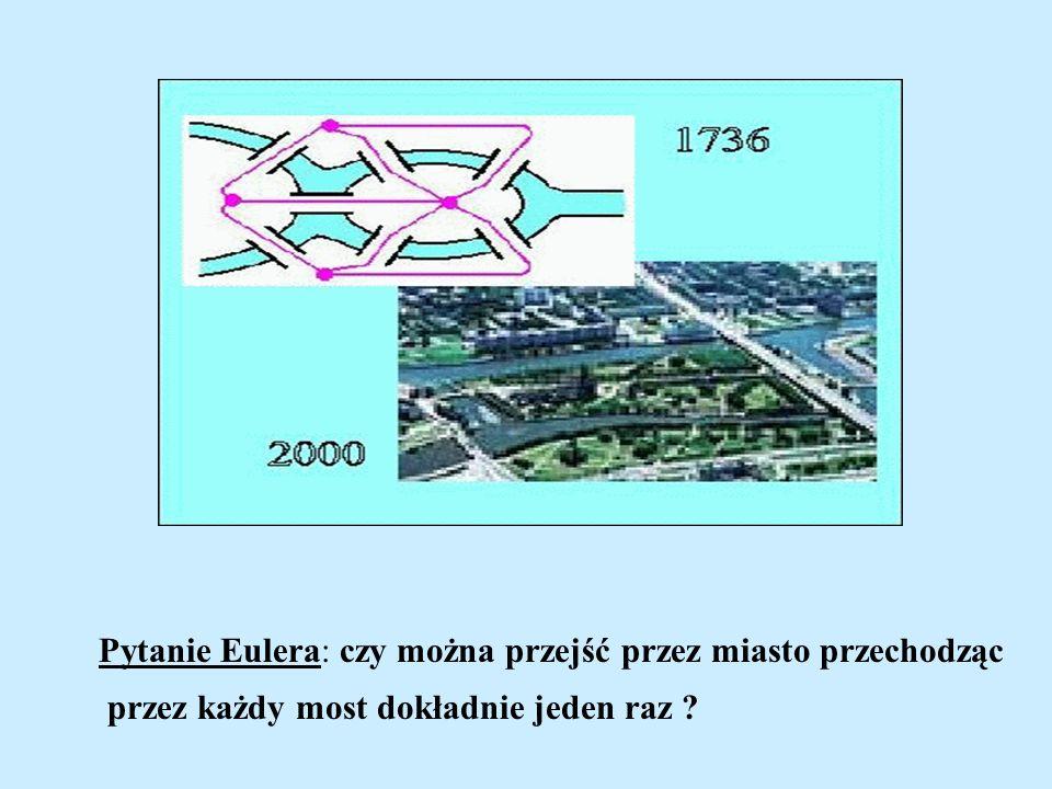 Pytanie Eulera: czy można przejść przez miasto przechodząc