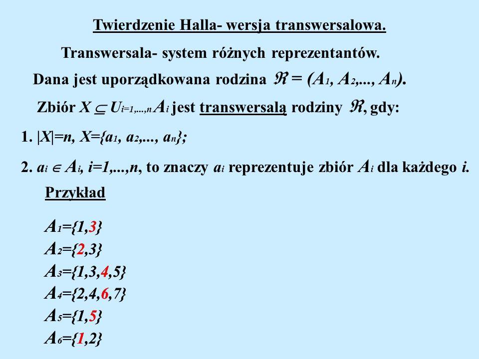 A1={1,3} A2={2,3} A3={1,3,4,5} A4={2,4,6,7} A5={1,5} A6={1,2} A1={1,3}