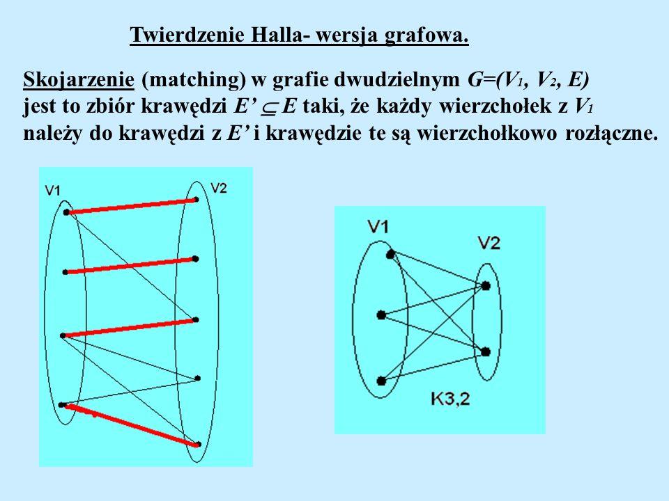 Twierdzenie Halla- wersja grafowa.