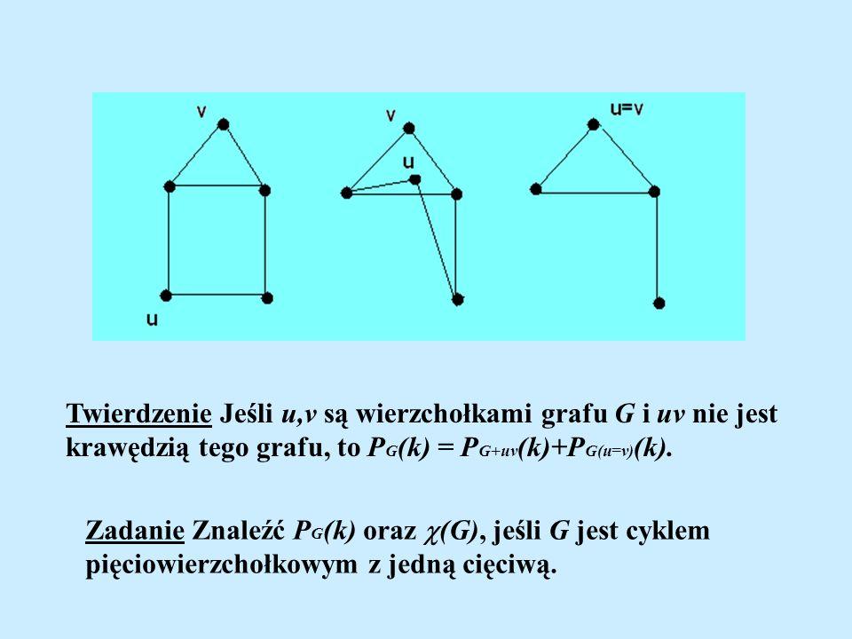 Twierdzenie Jeśli u,v są wierzchołkami grafu G i uv nie jest