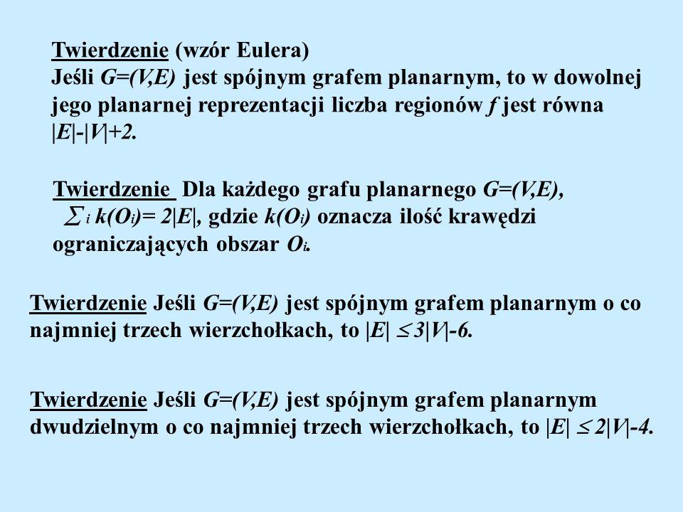 Twierdzenie (wzór Eulera)