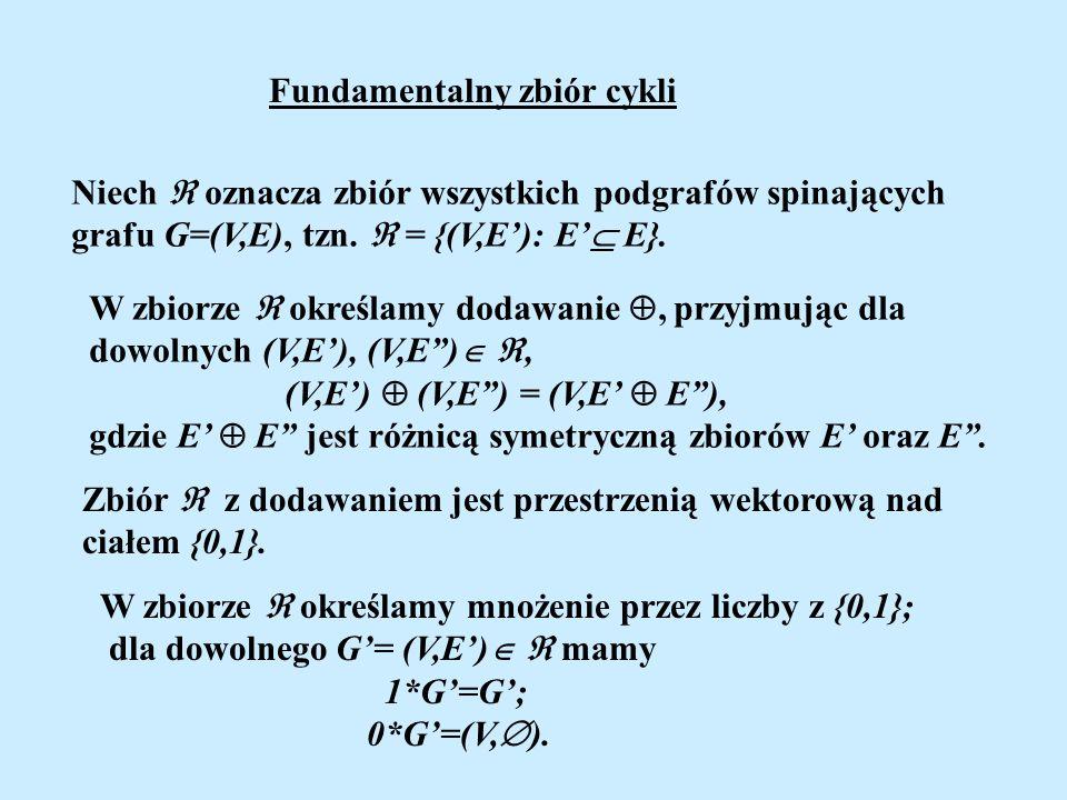 Fundamentalny zbiór cykli