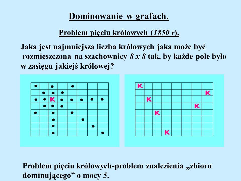 Dominowanie w grafach. Problem pięciu królowych (1850 r).