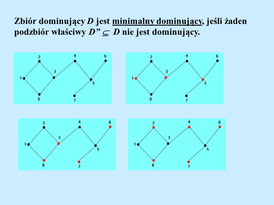 Zbiór dominujący D jest minimalny dominujący, jeśli żaden