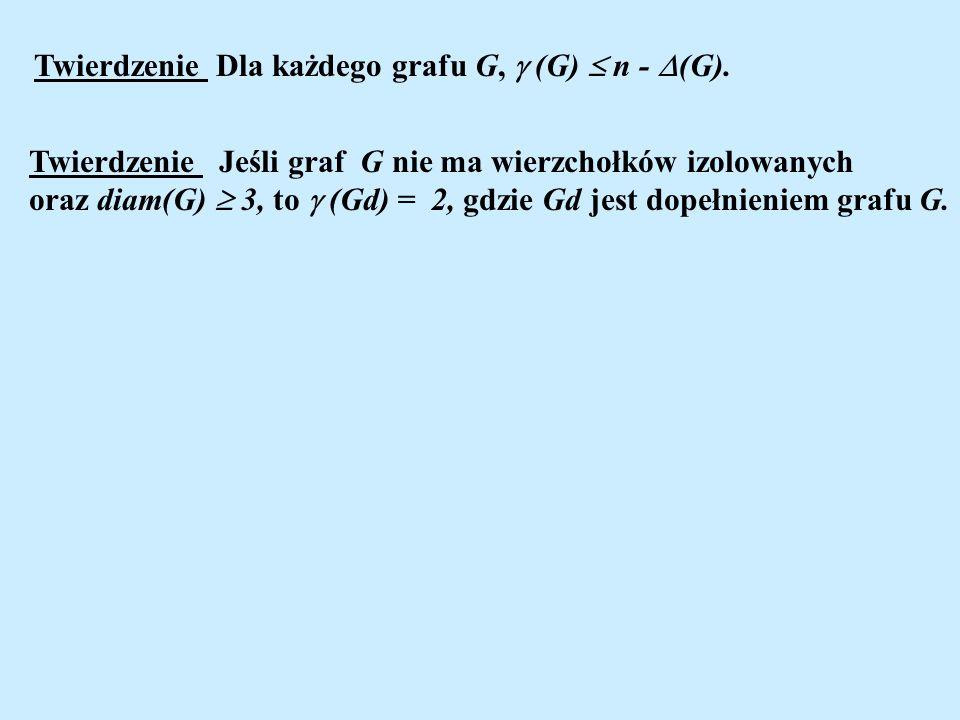 Twierdzenie Dla każdego grafu G,  (G)  n - (G).