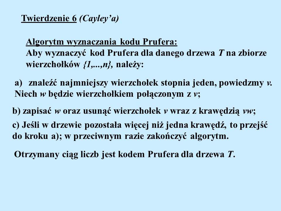 Twierdzenie 6 (Cayley'a)