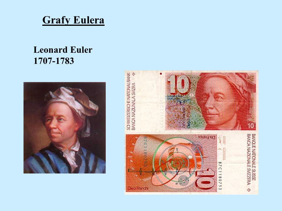 Grafy Eulera Leonard Euler 1707-1783