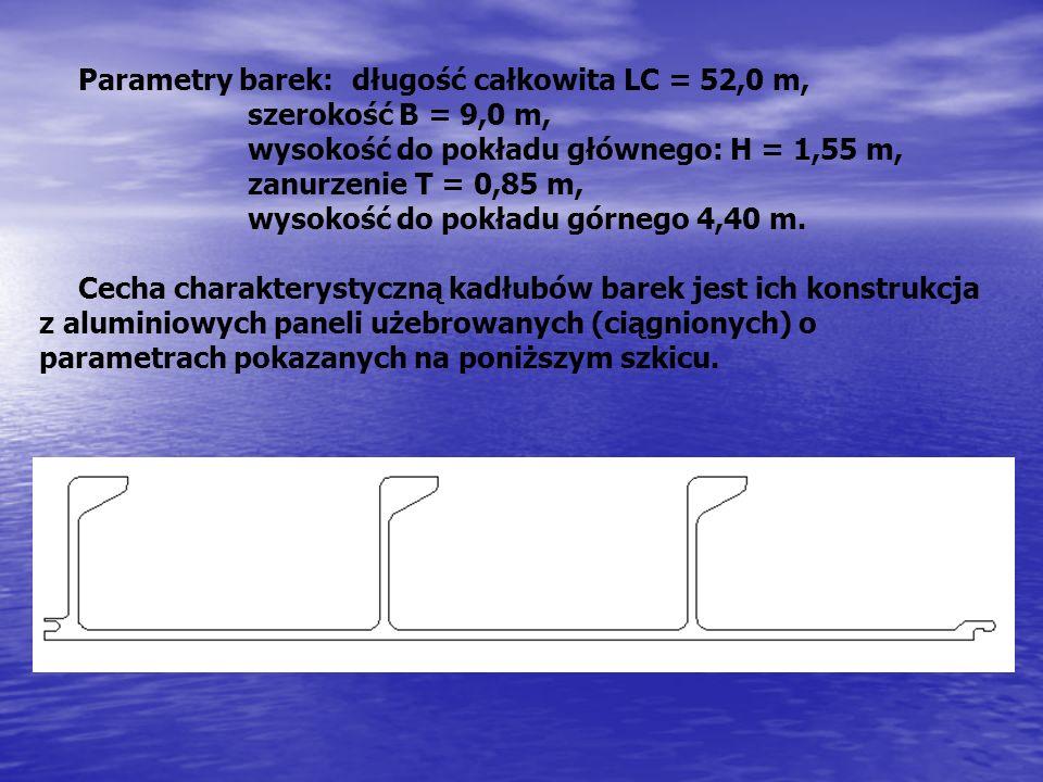 Parametry barek: długość całkowita LC = 52,0 m,
