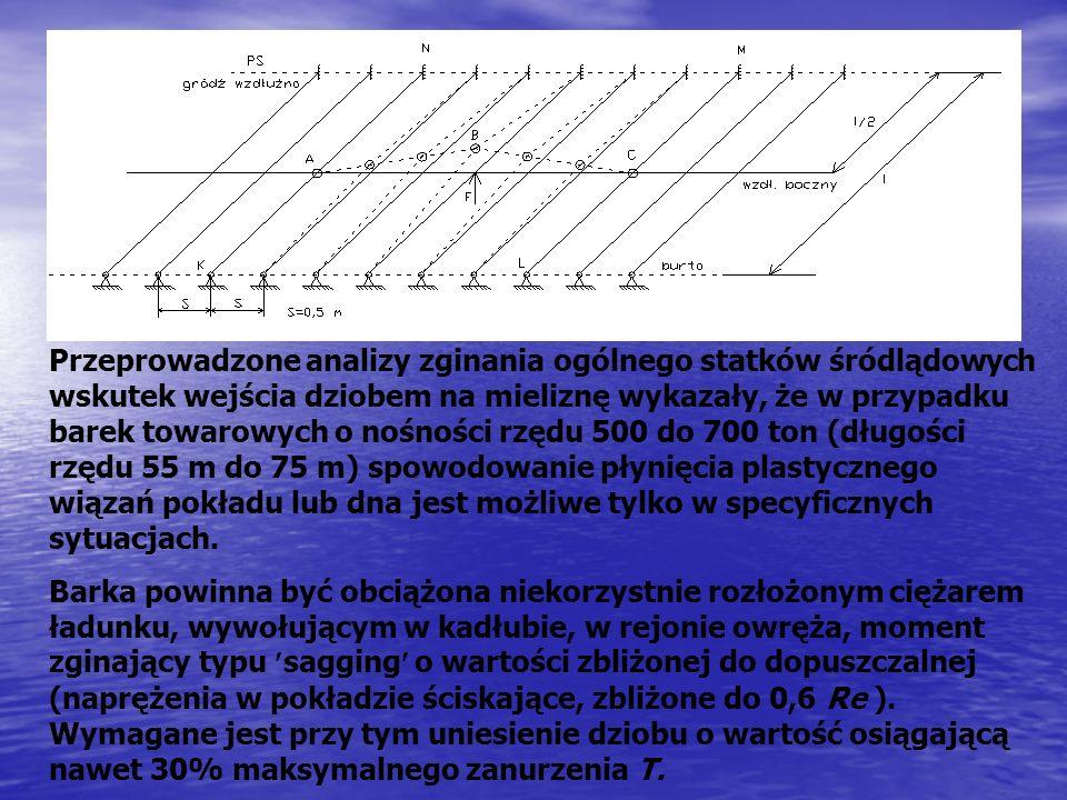 Przeprowadzone analizy zginania ogólnego statków śródlądowych wskutek wejścia dziobem na mieliznę wykazały, że w przypadku barek towarowych o nośności rzędu 500 do 700 ton (długości rzędu 55 m do 75 m) spowodowanie płynięcia plastycznego wiązań pokładu lub dna jest możliwe tylko w specyficznych sytuacjach.
