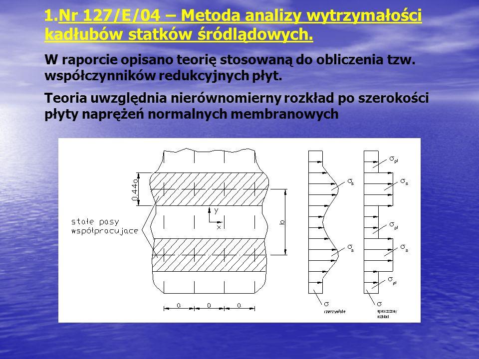 Nr 127/E/04 – Metoda analizy wytrzymałości kadłubów statków śródlądowych.