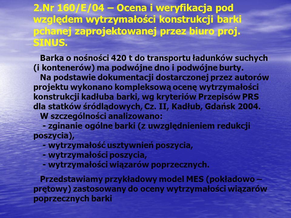 Nr 160/E/04 – Ocena i weryfikacja pod względem wytrzymałości konstrukcji barki pchanej zaprojektowanej przez biuro proj. SINUS.