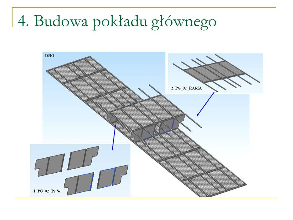 4. Budowa pokładu głównego