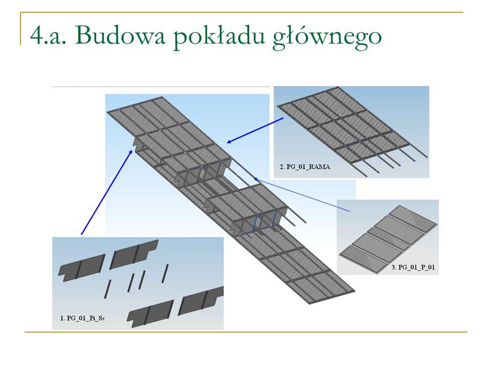 4.a. Budowa pokładu głównego