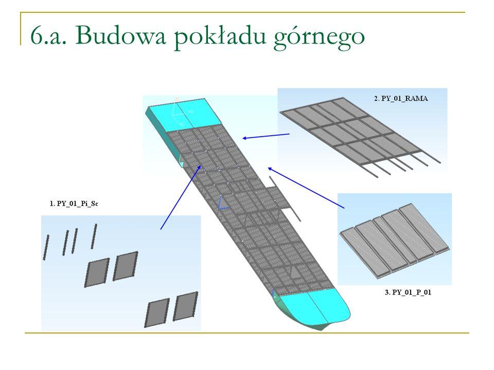 6.a. Budowa pokładu górnego