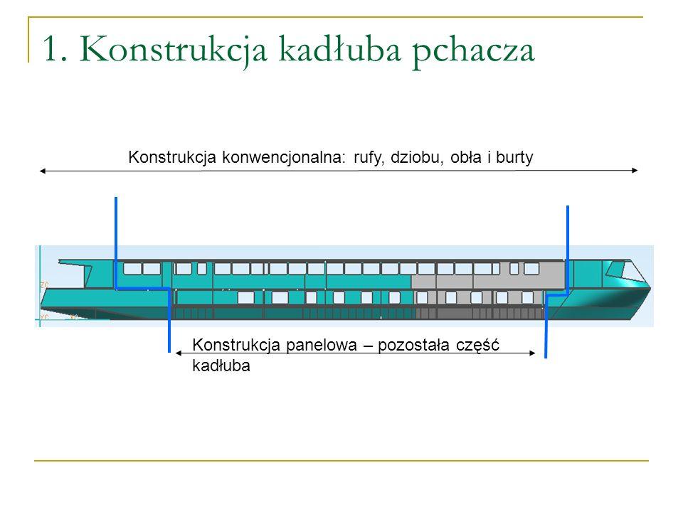 1. Konstrukcja kadłuba pchacza
