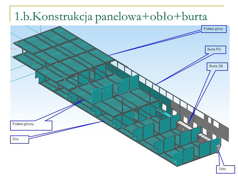 1.b.Konstrukcja panelowa+obło+burta