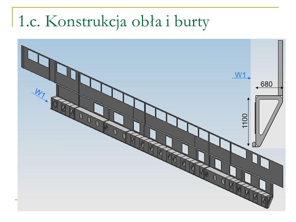 1.c. Konstrukcja obła i burty