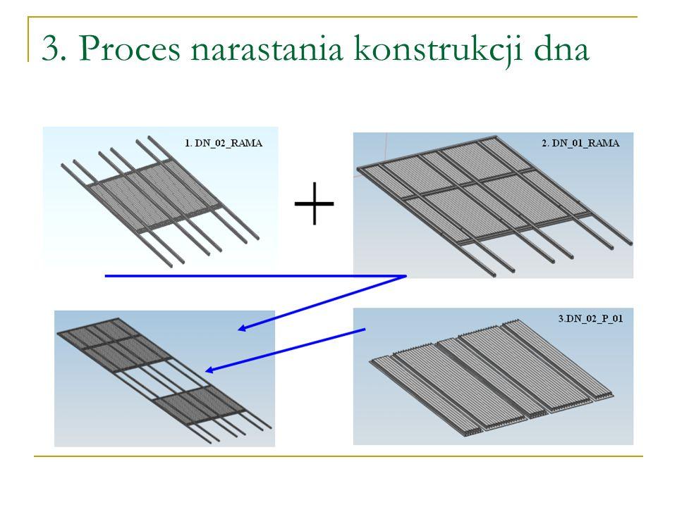 3. Proces narastania konstrukcji dna