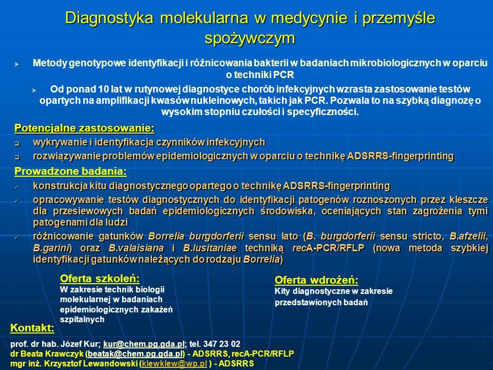 Diagnostyka molekularna w medycynie i przemyśle spożywczym