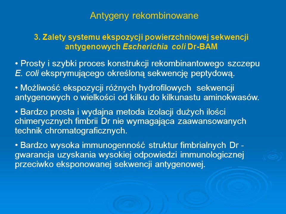 Antygeny rekombinowane