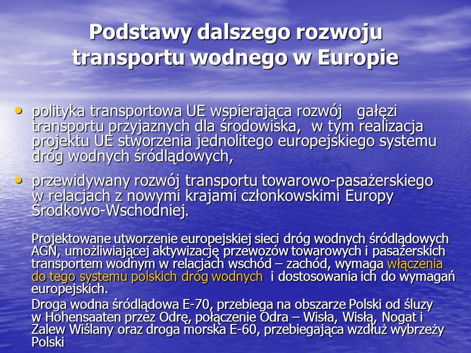Podstawy dalszego rozwoju transportu wodnego w Europie