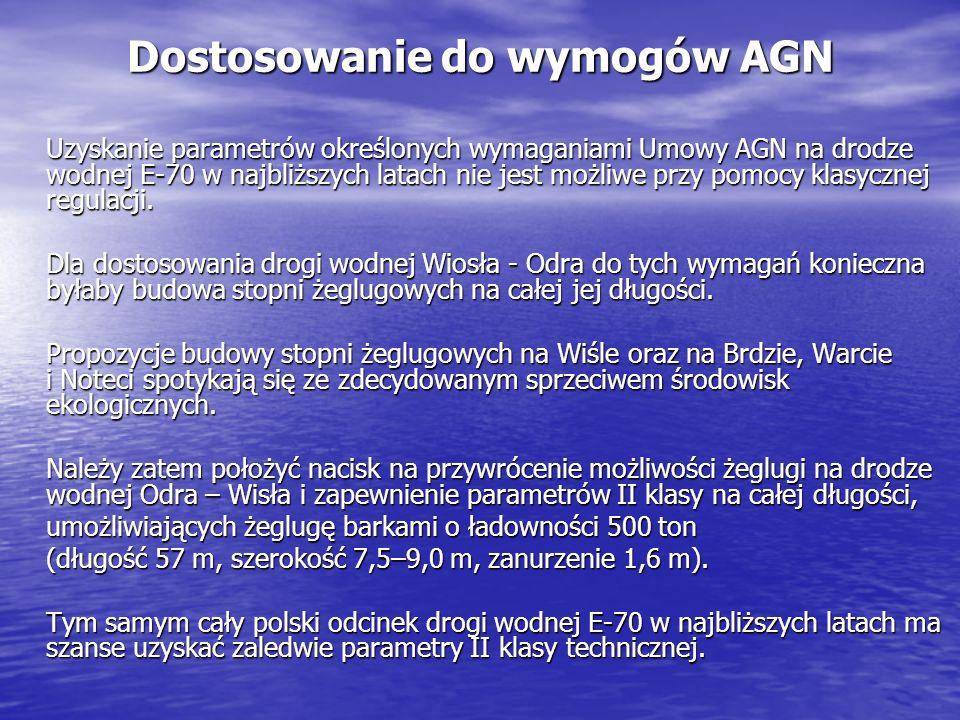 Dostosowanie do wymogów AGN
