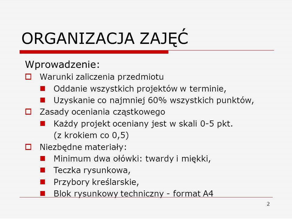 ORGANIZACJA ZAJĘĆ Wprowadzenie: Warunki zaliczenia przedmiotu