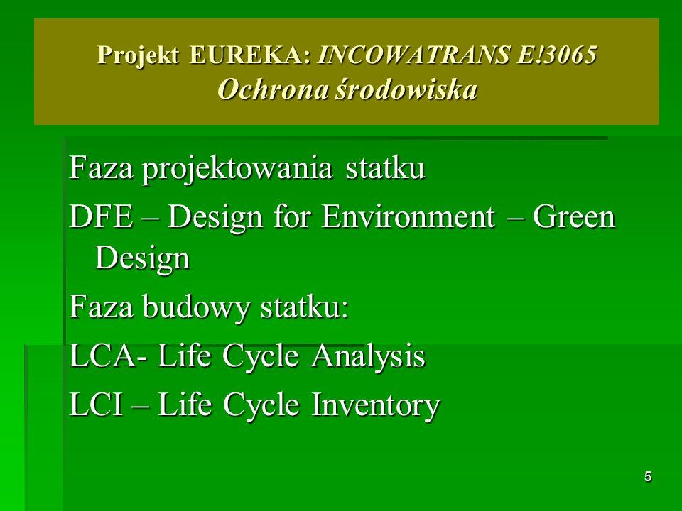 Projekt EUREKA: INCOWATRANS E!3065 Ochrona środowiska