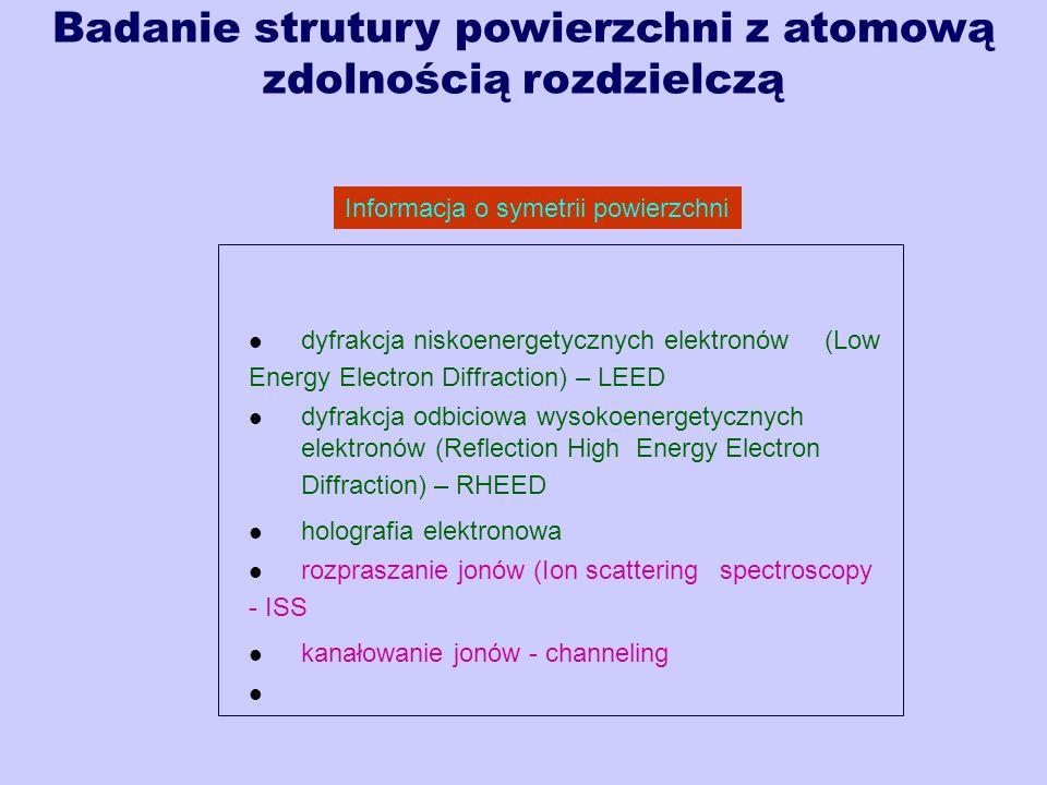 Badanie strutury powierzchni z atomową zdolnością rozdzielczą