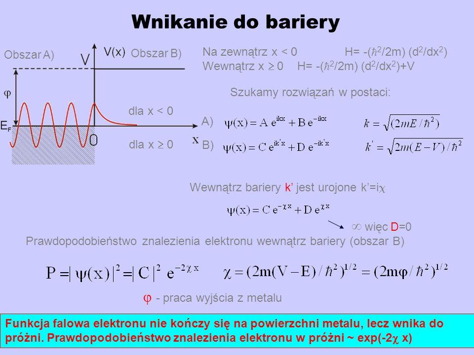 Wnikanie do bariery  więc D=0  - praca wyjścia z metalu