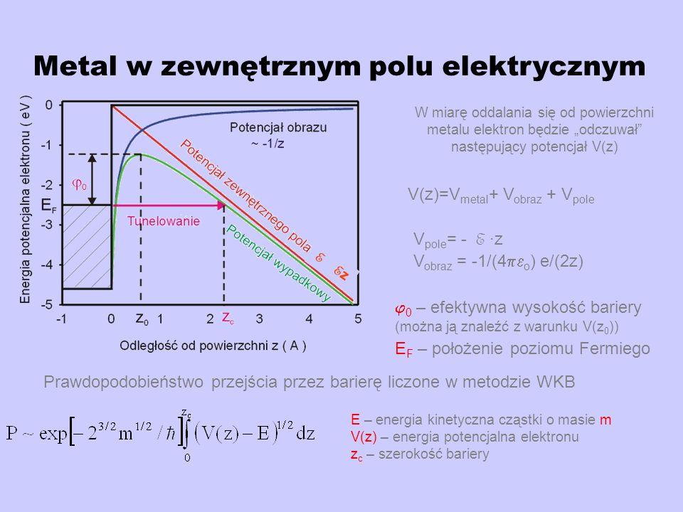 Metal w zewnętrznym polu elektrycznym