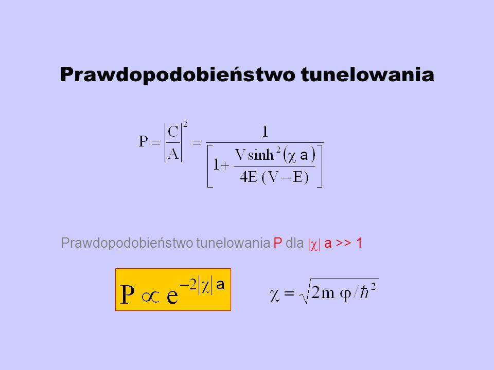 Prawdopodobieństwo tunelowania