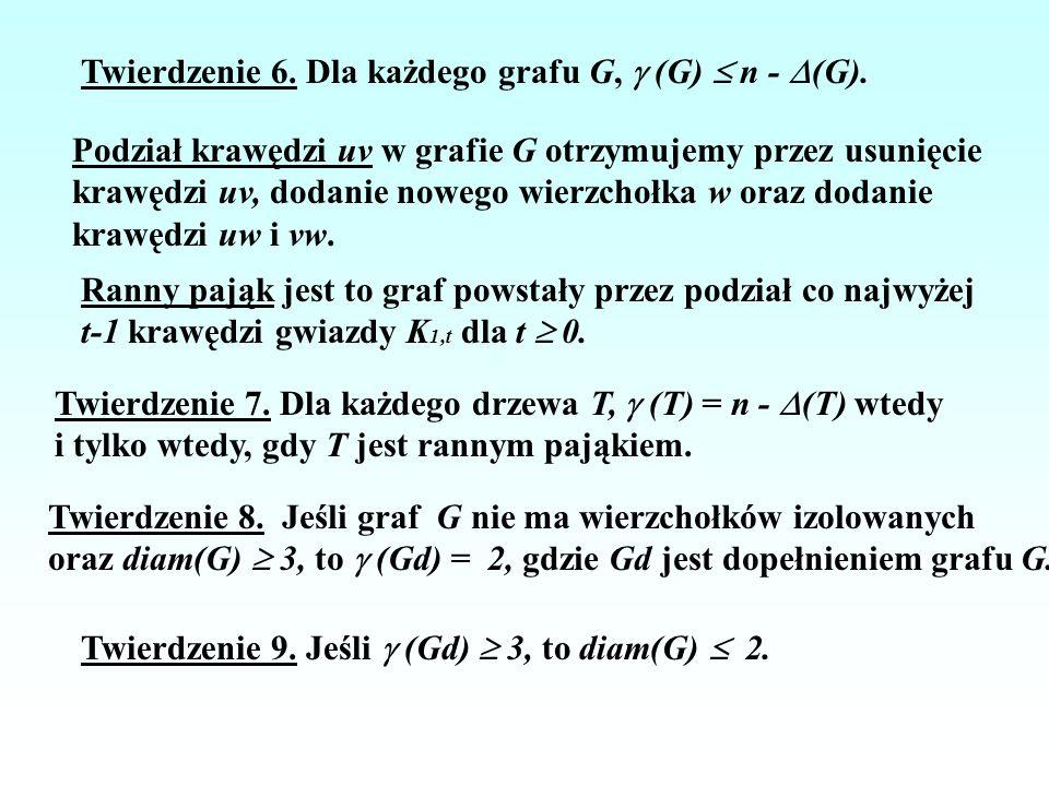 Twierdzenie 6. Dla każdego grafu G,  (G)  n - (G).