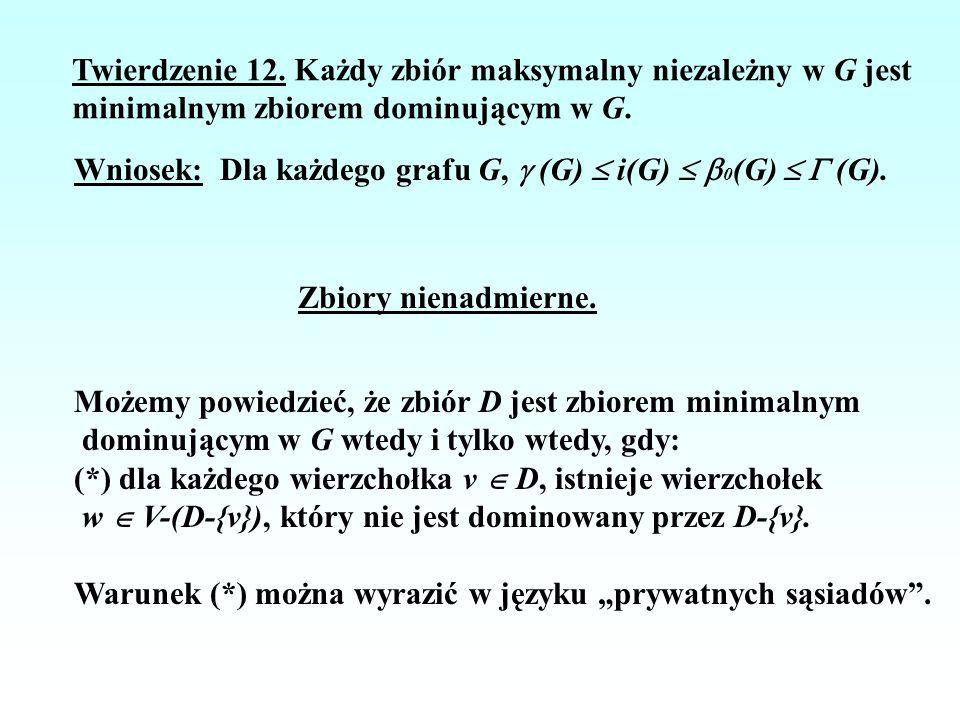 Twierdzenie 12. Każdy zbiór maksymalny niezależny w G jest
