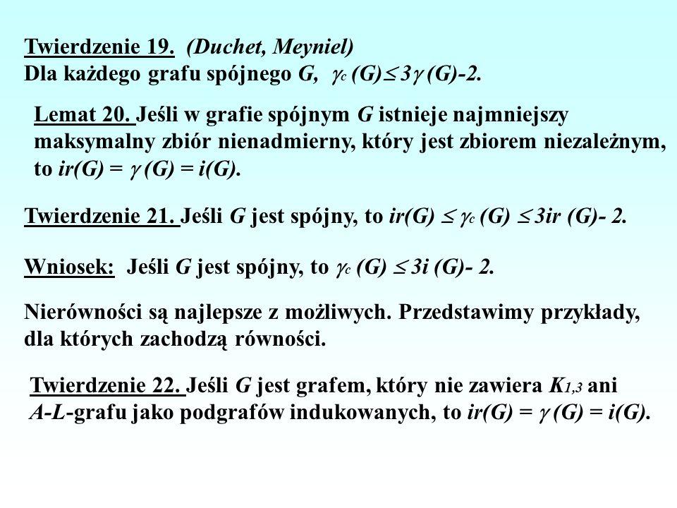 Twierdzenie 19. (Duchet, Meyniel)