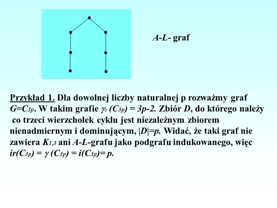 A-L- grafPrzykład 1. Dla dowolnej liczby naturalnej p rozważmy graf. G=C3p. W takim grafie c (C3p) = 3p-2. Zbiór D, do którego należy.