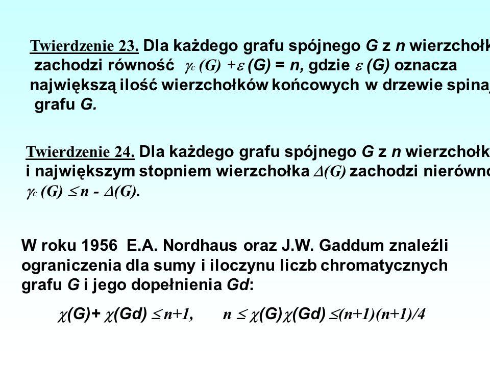 Twierdzenie 23. Dla każdego grafu spójnego G z n wierzchołkami