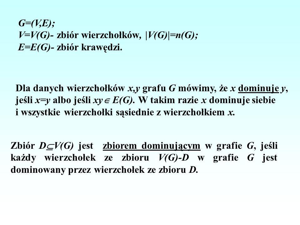 G=(V,E); V=V(G)- zbiór wierzchołków, |V(G)|=n(G); E=E(G)- zbiór krawędzi. Dla danych wierzchołków x,y grafu G mówimy, że x dominuje y,