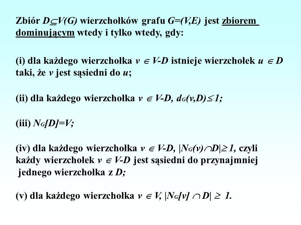 Zbiór DV(G) wierzchołków grafu G=(V,E) jest zbiorem