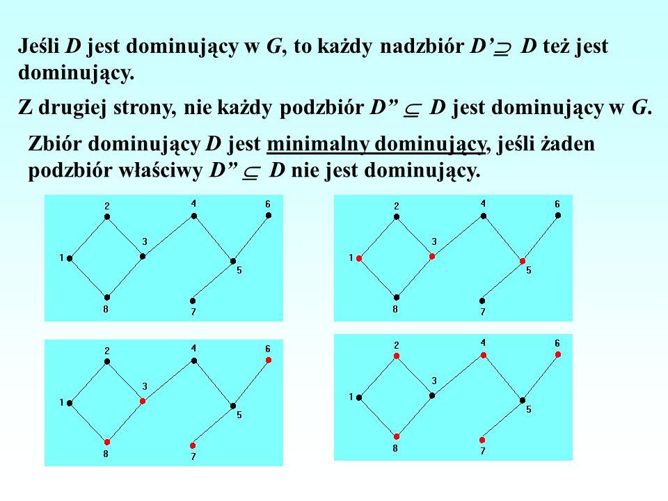 Jeśli D jest dominujący w G, to każdy nadzbiór D' D też jest