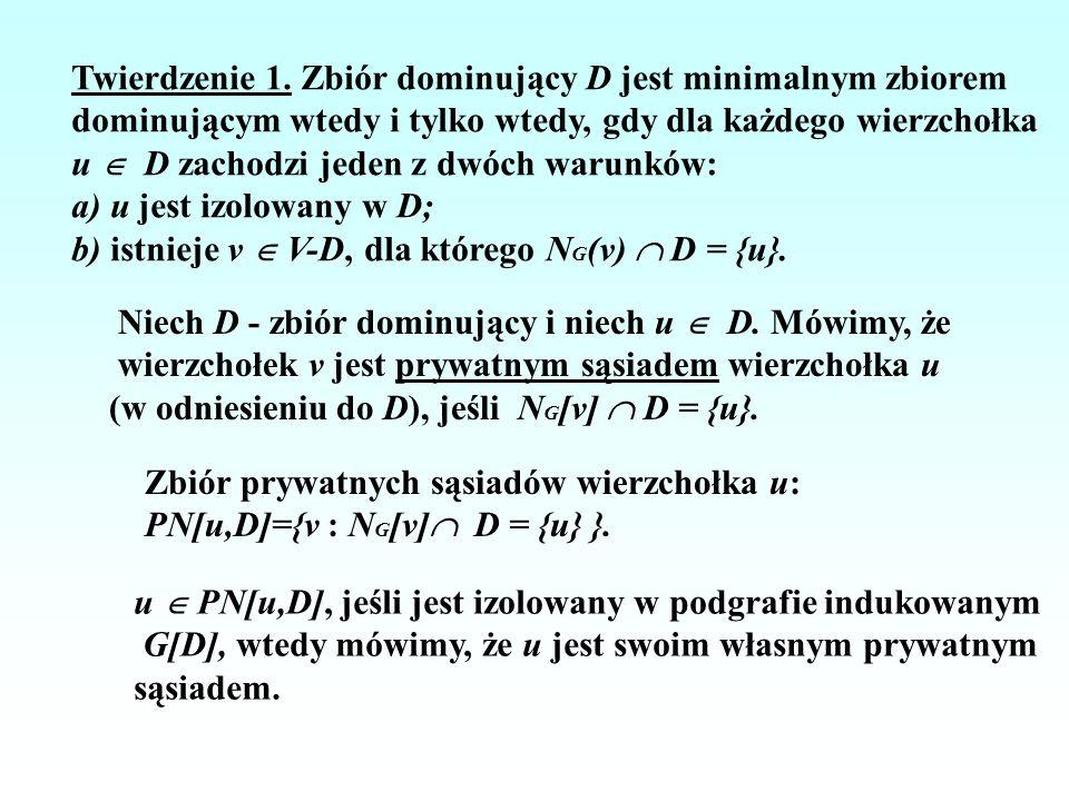 Twierdzenie 1. Zbiór dominujący D jest minimalnym zbiorem