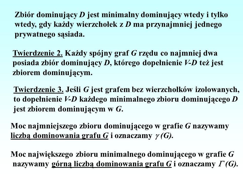 Zbiór dominujący D jest minimalny dominujący wtedy i tylko