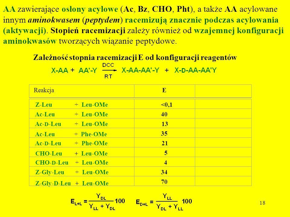 AA zawierające osłony acylowe (Ac, Bz, CHO, Pht), a także AA acylowane innym aminokwasem (peptydem) racemizują znacznie podczas acylowania (aktywacji). Stopień racemizacji zależy również od wzajemnej konfiguracji aminokwasów tworzących wiązanie peptydowe.